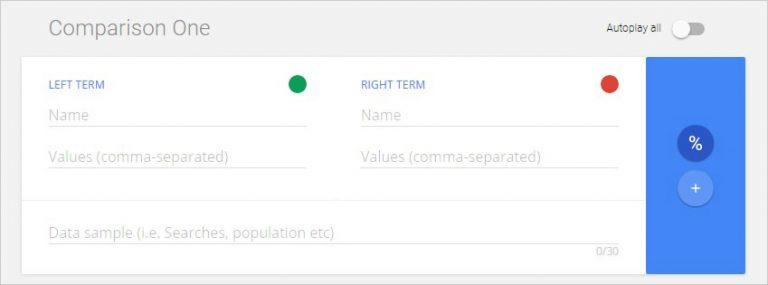 Создавайте анимированные диаграммы с помощью Google Data GIF Maker