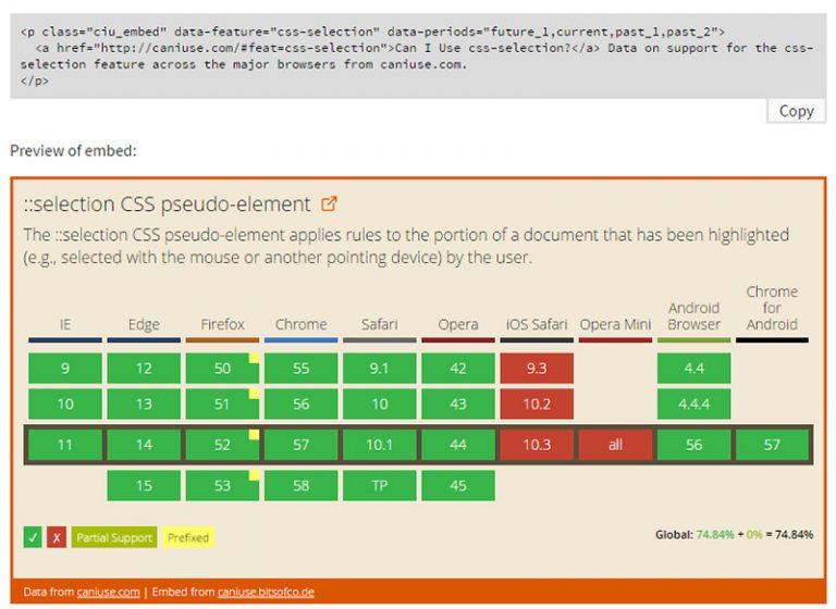 Вставьте CanIUse таблицы на свой сайт с помощью этого инструмента