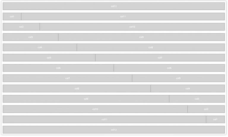 Grid.css – минимальная грид-система для веб-разработчиков