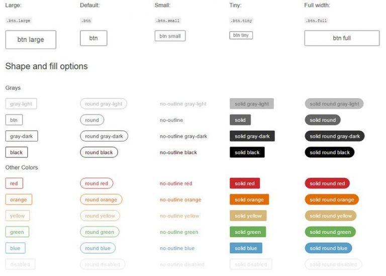Vital CSS – минимально инвазивный веб-фреймворк