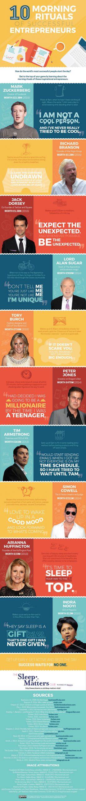 30 трендов графического дизайна в инфографике