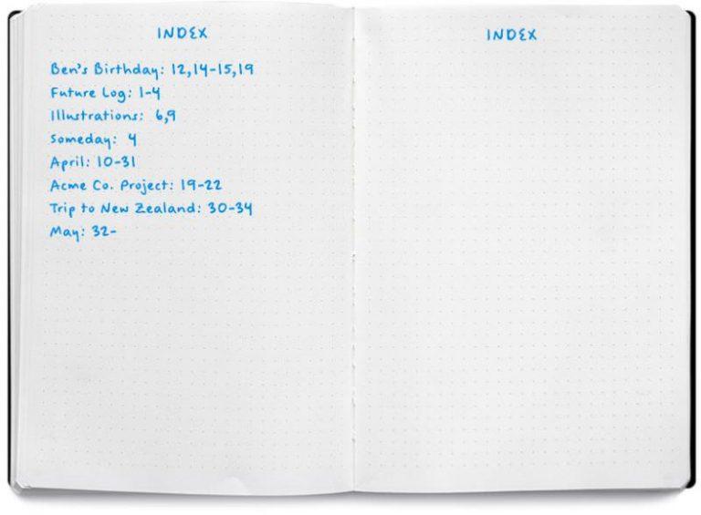5 аналоговых систем списков дел для повышения производительности