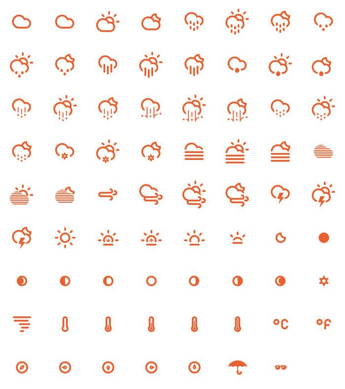 50 бесплатных наборов иконок погоды для скачивания