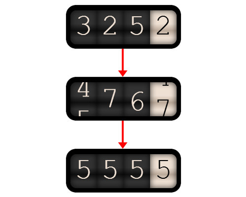 Как создать плавный переход номеров для вашего сайта