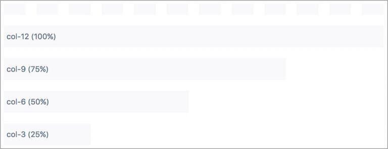Spectre.css – легковесный адаптивный CSS-интерфейс на основе Flexbox