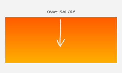 Руководство по CSS3 линейным градиентам