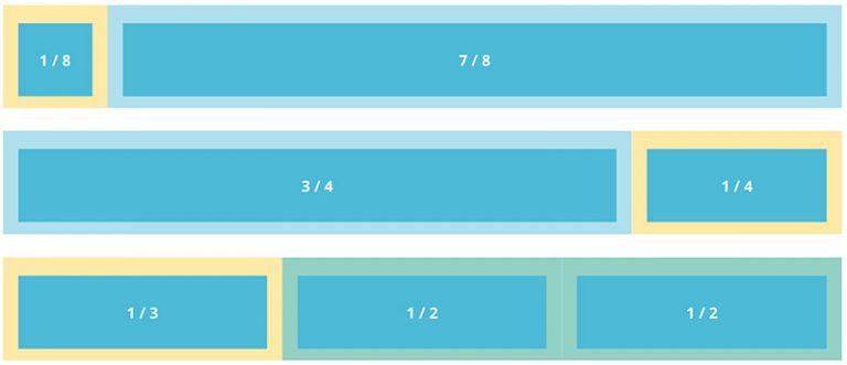 Как оптимизировать CSS с помощью руководств по стилю кода