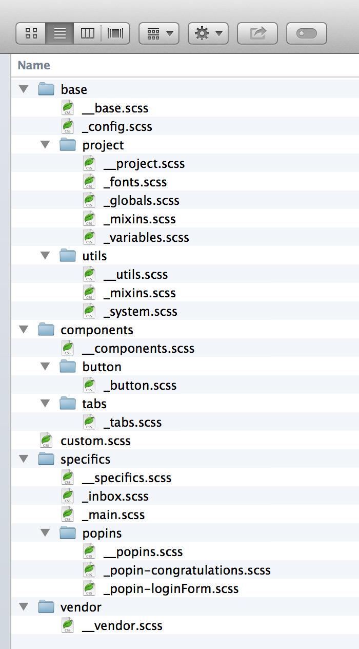 Sass Best Practices: советы и инструменты для разработчиков
