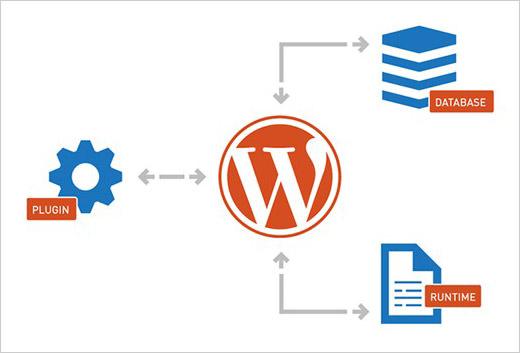 7 надежных способов повысить скорость загрузки WordPress