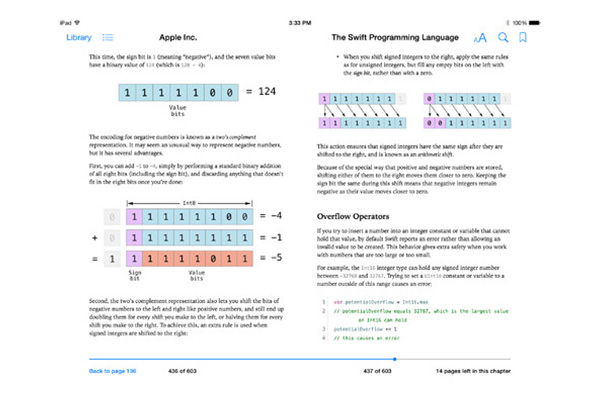 15 бесплатных источников для изучения языка программирования Swift