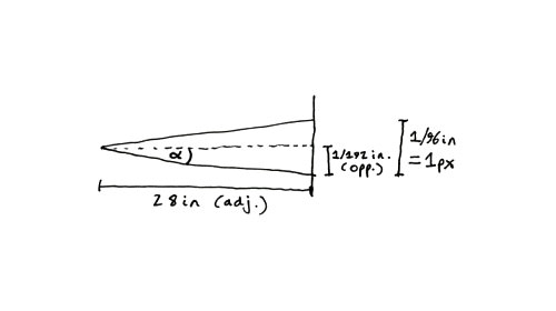 Единицы CSS: пиксели, EM и процент