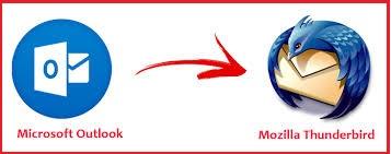 Преобразование PST в Thunderbird без Outlook для пользователей Mac