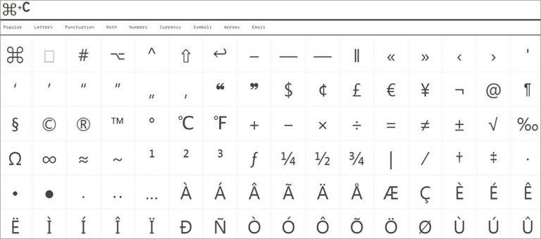 Как быстро скопировать специальные символы в буфер обмена