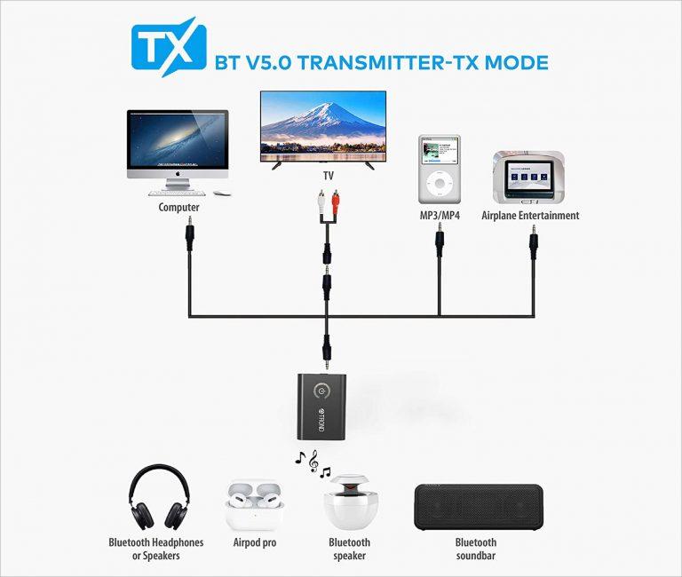 5 способов подключения беспроводных наушников к телевизору